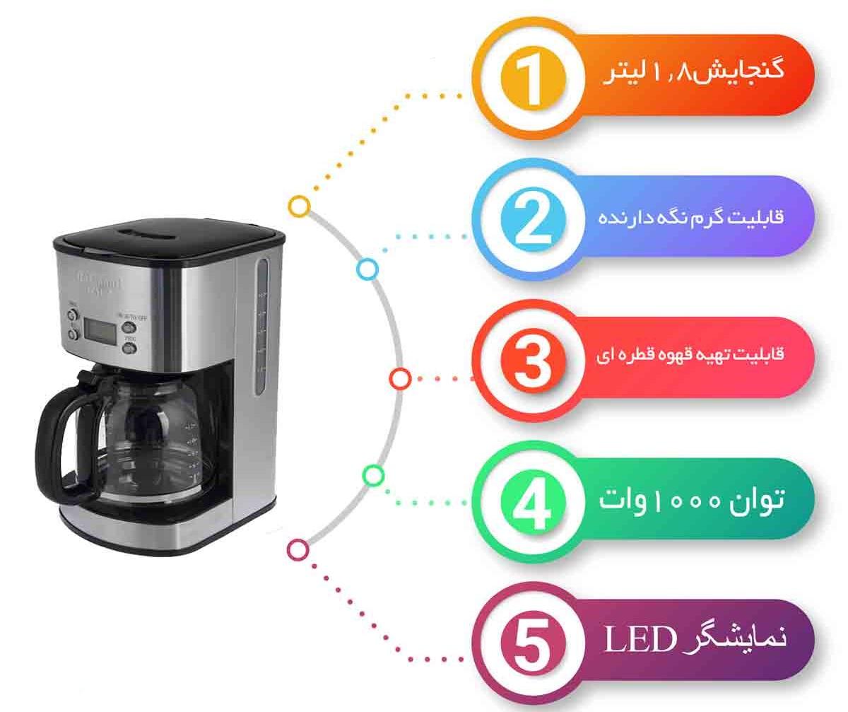 قهوه ساز دلمونتی مدل DL650